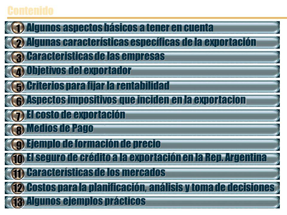 Contenido Caracteristicas de las empresas Objetivos del exportador Criterios para fijar la rentabilidad Aspectos impositivos que inciden en la exporta
