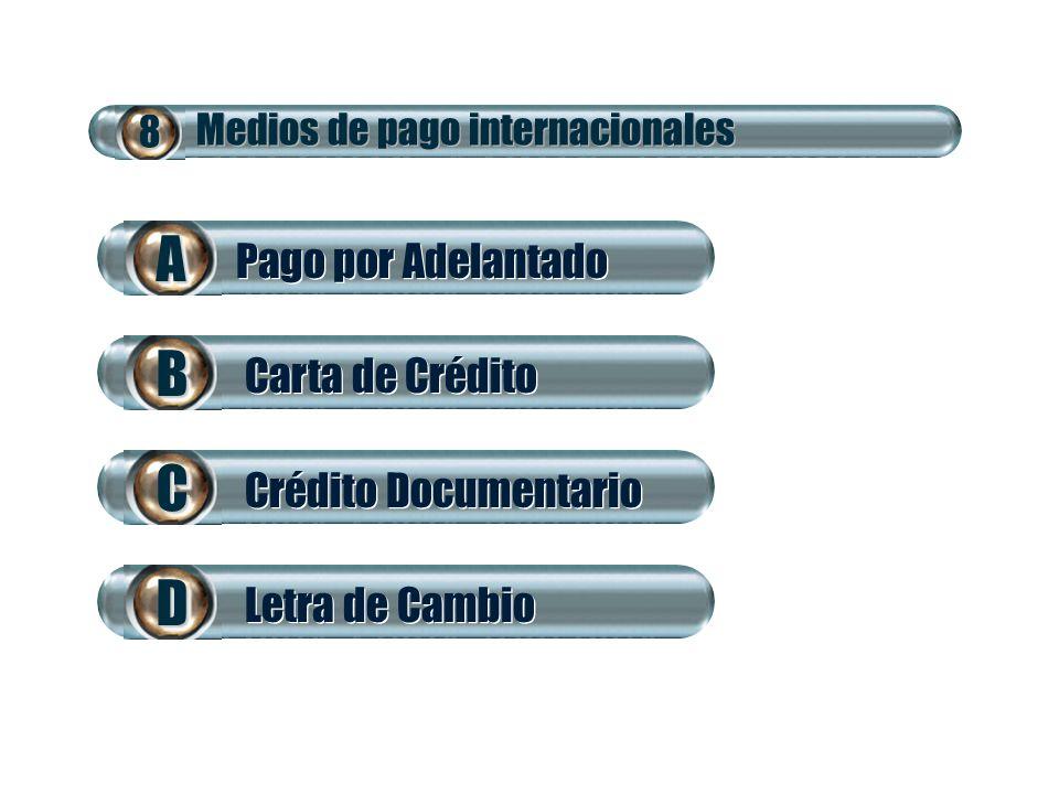 Pago por Adelantado 8 Medios de pago internacionales AA Carta de Crédito BB Crédito Documentario CC Letra de Cambio DD