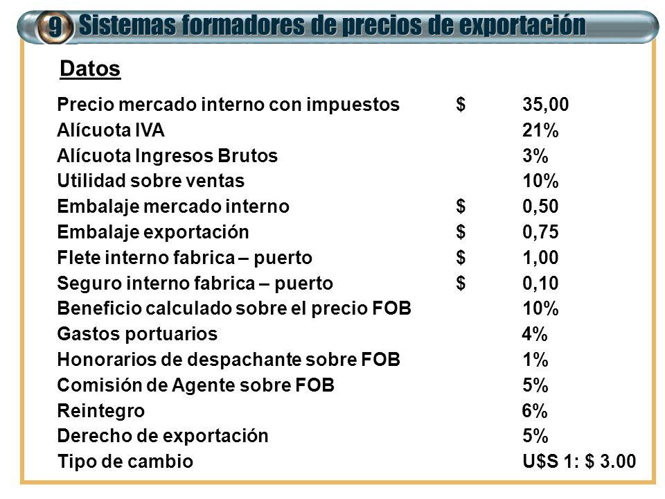 Datos Precio mercado interno con impuestos$35,00 Alícuota IVA21% Alícuota Ingresos Brutos3% Utilidad sobre ventas10% Embalaje mercado interno$0,50 Emb