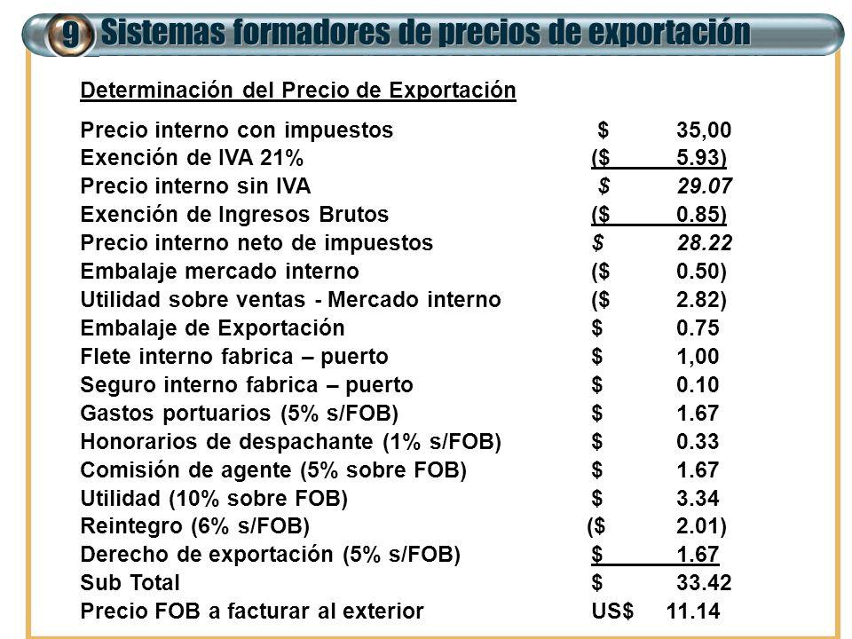 Determinación del Precio de Exportación Precio interno con impuestos $35,00 Exención de IVA 21%($5.93) Precio interno sin IVA $29.07 Exención de Ingre