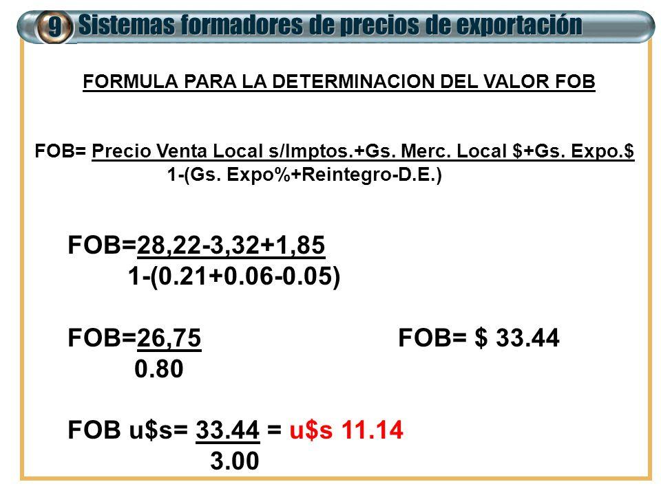 FORMULA PARA LA DETERMINACION DEL VALOR FOB FOB= Precio Venta Local s/Imptos.+Gs. Merc. Local $+Gs. Expo.$ 1-(Gs. Expo%+Reintegro-D.E.) FOB=28,22-3,32