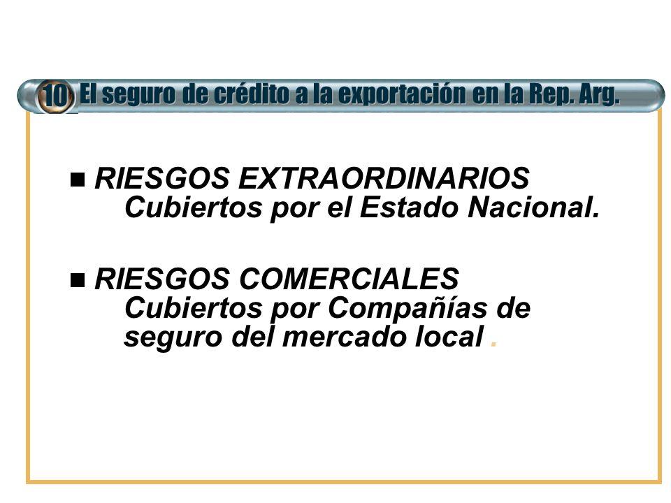 El seguro de crédito a la exportación en la Rep. Arg. 10 RIESGOS EXTRAORDINARIOS Cubiertos por el Estado Nacional. RIESGOS COMERCIALES Cubiertos por C