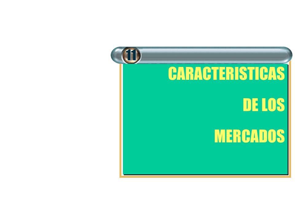 CARACTERISTICAS DE LOS MERCADOS CARACTERISTICAS DE LOS MERCADOS11