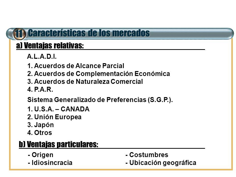 Características de los mercados 11 a) Ventajas relativas: A.L.A.D.I. 1. Acuerdos de Alcance Parcial 2. Acuerdos de Complementación Económica 3. Acuerd