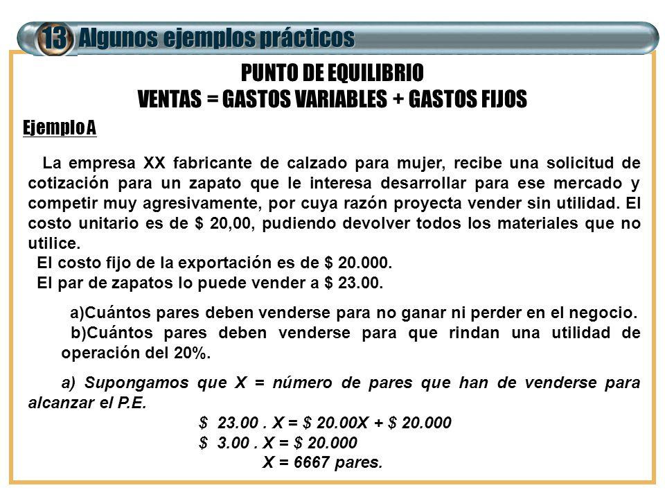 Algunos ejemplos prácticos 13 PUNTO DE EQUILIBRIO VENTAS = GASTOS VARIABLES + GASTOS FIJOS Ejemplo A La empresa XX fabricante de calzado para mujer, r