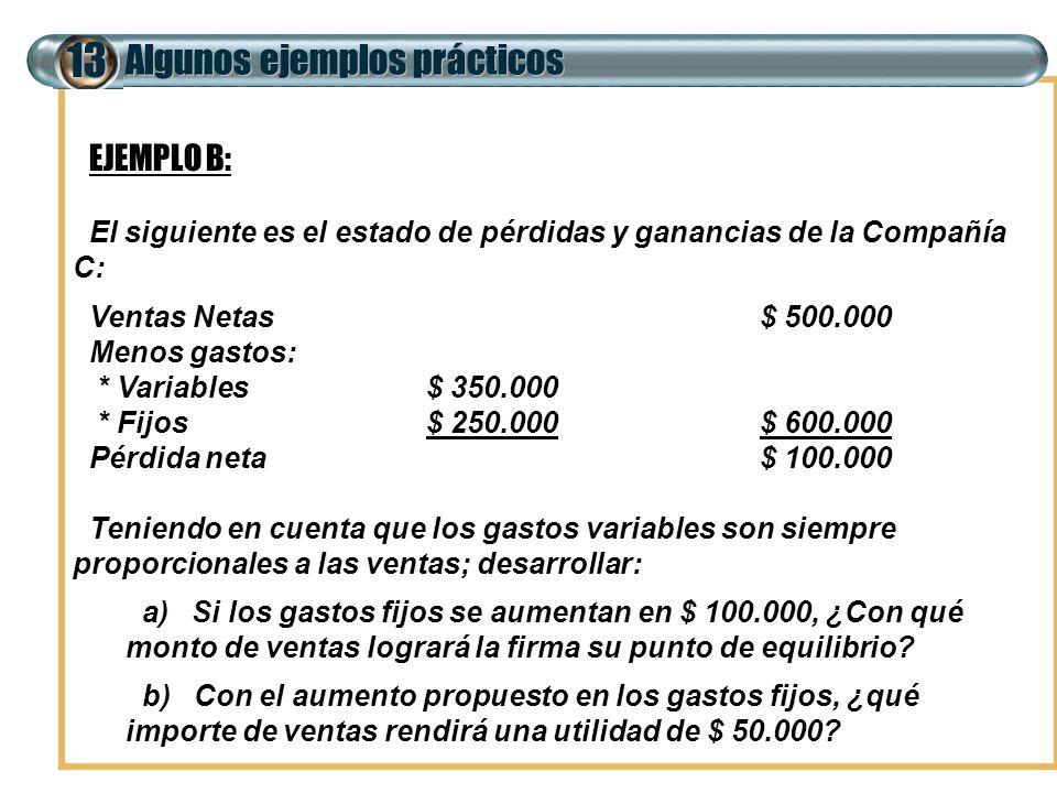 Algunos ejemplos prácticos 13 EJEMPLO B: El siguiente es el estado de pérdidas y ganancias de la Compañía C: Ventas Netas$ 500.000 Menos gastos: * Var