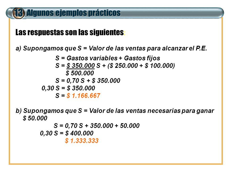 Algunos ejemplos prácticos 13 Las respuestas son las siguientes: a) Supongamos que S = Valor de las ventas para alcanzar el P.E. S = Gastos variables