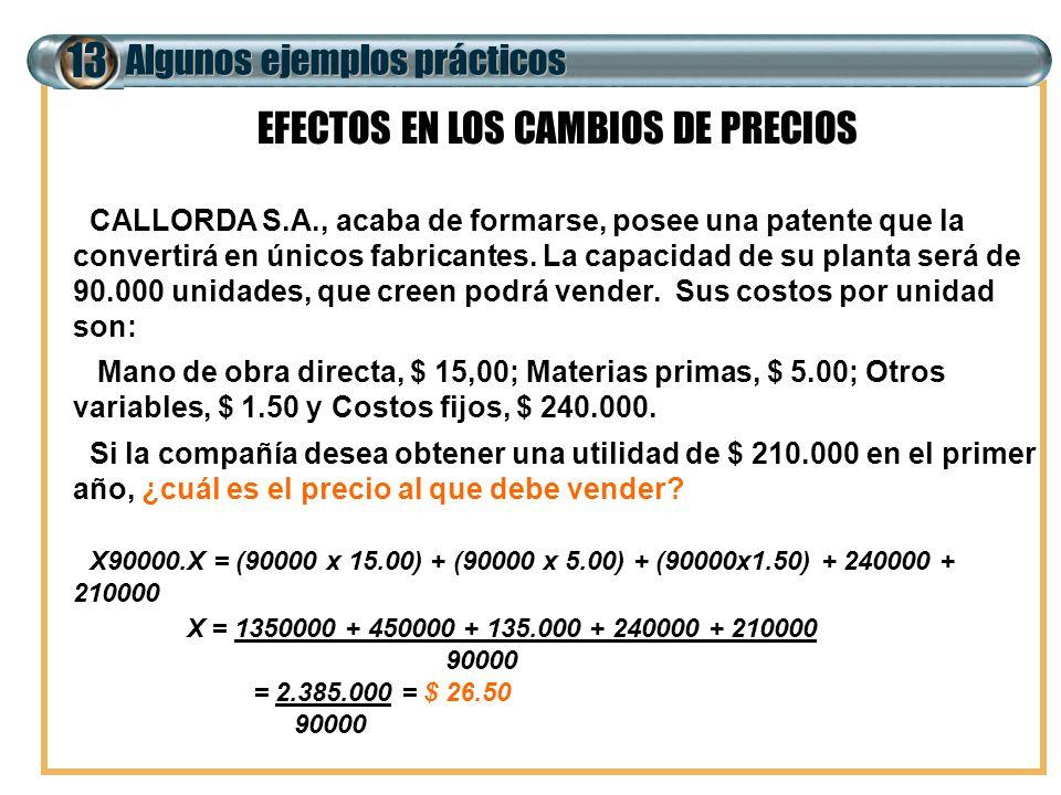 Algunos ejemplos prácticos 13 EFECTOS EN LOS CAMBIOS DE PRECIOS CALLORDA S.A., acaba de formarse, posee una patente que la convertirá en únicos fabric