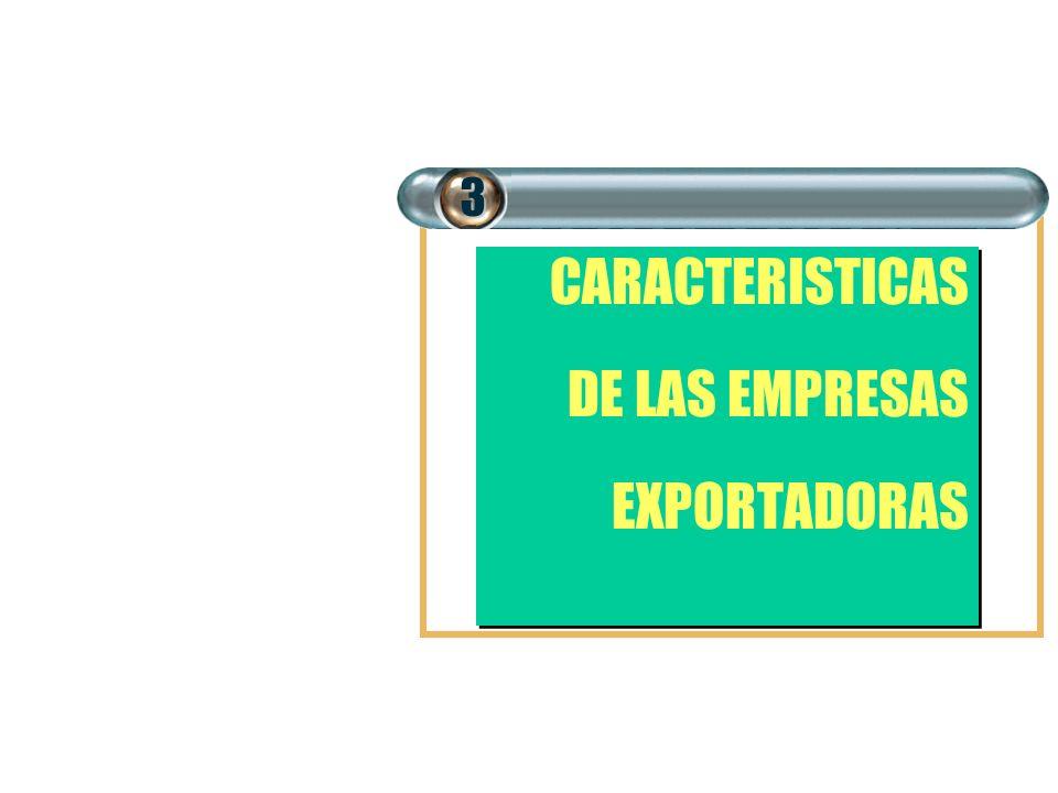 CARACTERISTICAS DE LAS EMPRESAS EXPORTADORAS CARACTERISTICAS DE LAS EMPRESAS EXPORTADORAS3