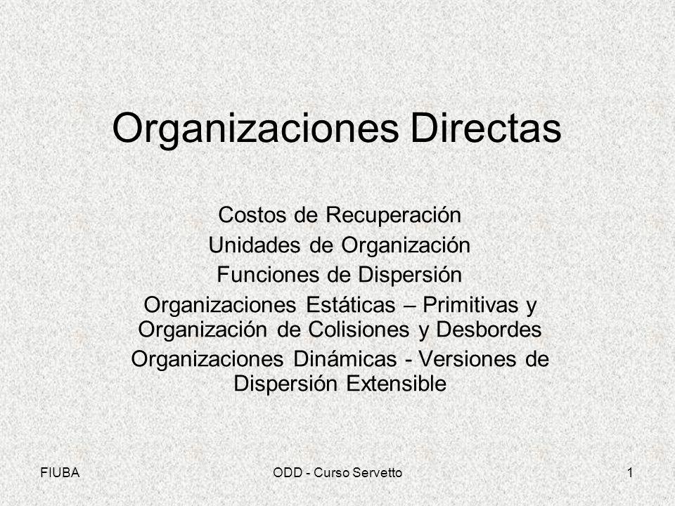 FIUBAODD - Curso Servetto1 Organizaciones Directas Costos de Recuperación Unidades de Organización Funciones de Dispersión Organizaciones Estáticas – Primitivas y Organización de Colisiones y Desbordes Organizaciones Dinámicas - Versiones de Dispersión Extensible