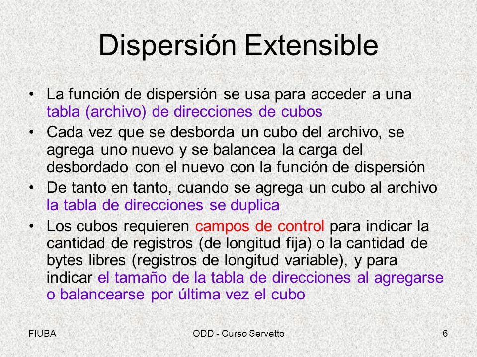 FIUBAODD - Curso Servetto6 Dispersión Extensible La función de dispersión se usa para acceder a una tabla (archivo) de direcciones de cubos Cada vez que se desborda un cubo del archivo, se agrega uno nuevo y se balancea la carga del desbordado con el nuevo con la función de dispersión De tanto en tanto, cuando se agrega un cubo al archivo la tabla de direcciones se duplica Los cubos requieren campos de control para indicar la cantidad de registros (de longitud fija) o la cantidad de bytes libres (registros de longitud variable), y para indicar el tamaño de la tabla de direcciones al agregarse o balancearse por última vez el cubo
