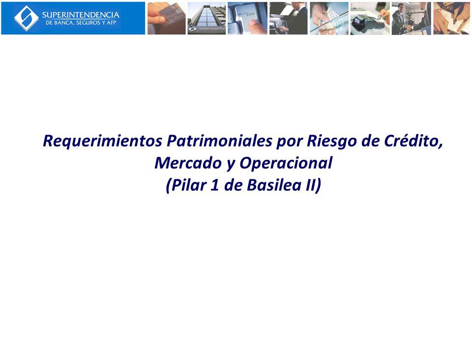 Requerimientos Patrimoniales por Riesgo de Crédito, Mercado y Operacional (Pilar 1 de Basilea II)