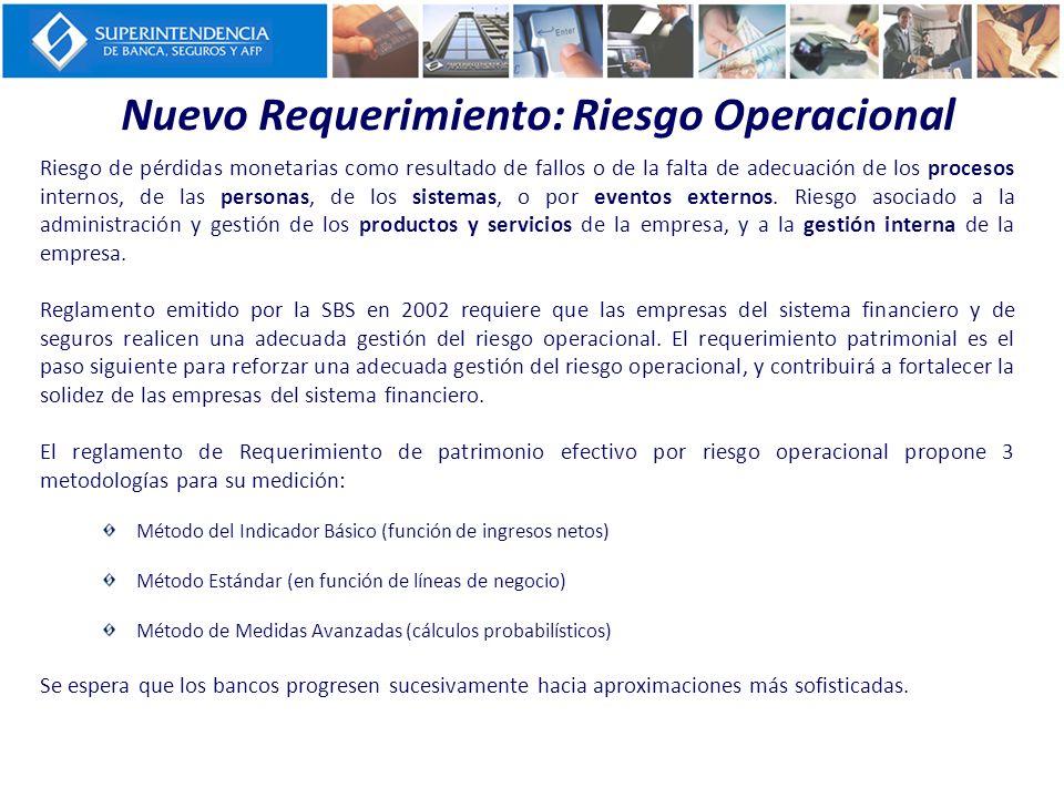 Nuevo Requerimiento: Riesgo Operacional Riesgo de pérdidas monetarias como resultado de fallos o de la falta de adecuación de los procesos internos, d