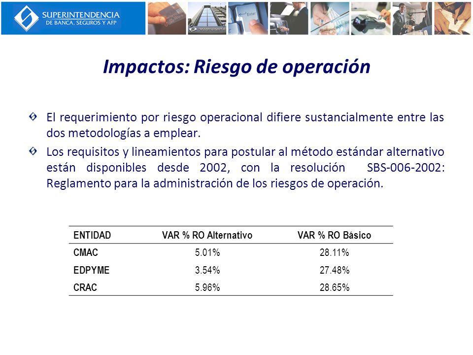 Impactos: Riesgo de operación El requerimiento por riesgo operacional difiere sustancialmente entre las dos metodologías a emplear. Los requisitos y l