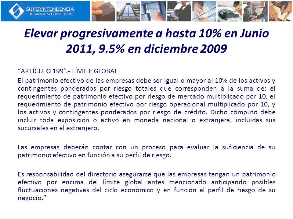 Elevar progresivamente a hasta 10% en Junio 2011, 9.5% en diciembre 2009 ARTÍCULO 199°.- LÍMITE GLOBAL El patrimonio efectivo de las empresas debe ser