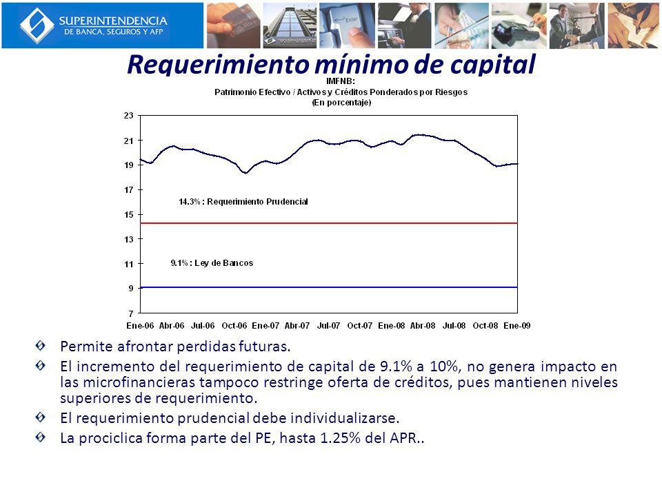 Requerimiento mínimo de capital Permite afrontar perdidas futuras. El incremento del requerimiento de capital de 9.1% a 10%, no genera impacto en las