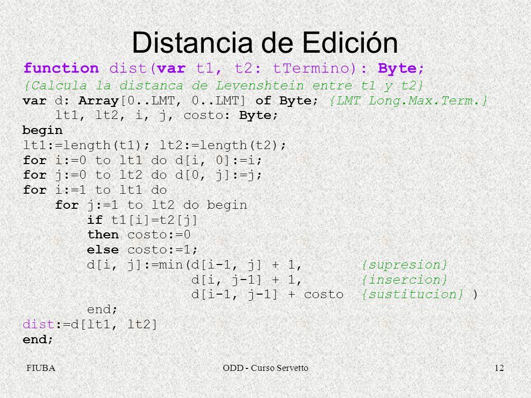 FIUBAODD - Curso Servetto12 Distancia de Edición function dist(var t1, t2: tTermino): Byte; {Calcula la distanca de Levenshtein entre t1 y t2} var d: Array[0..LMT, 0..LMT] of Byte; {LMT Long.Max.Term.} lt1, lt2, i, j, costo: Byte; begin lt1:=length(t1); lt2:=length(t2); for i:=0 to lt1 do d[i, 0]:=i; for j:=0 to lt2 do d[0, j]:=j; for i:=1 to lt1 do for j:=1 to lt2 do begin if t1[i]=t2[j] then costo:=0 else costo:=1; d[i, j]:=min(d[i-1, j] + 1, {supresion} d[i, j-1] + 1, {insercion} d[i-1, j-1] + costo {sustitucion} ) end; dist:=d[lt1, lt2] end;