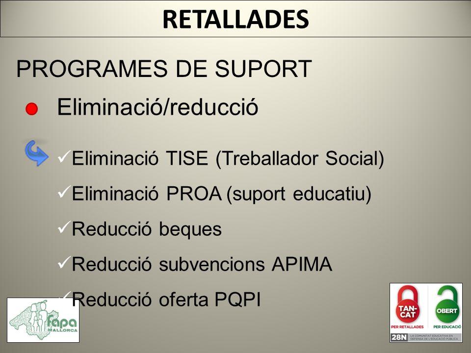 RETALLADES PROGRAMES DE SUPORT Eliminació/reducció Eliminació TISE (Treballador Social) Eliminació PROA (suport educatiu) Reducció beques Reducció subvencions APIMA Reducció oferta PQPI