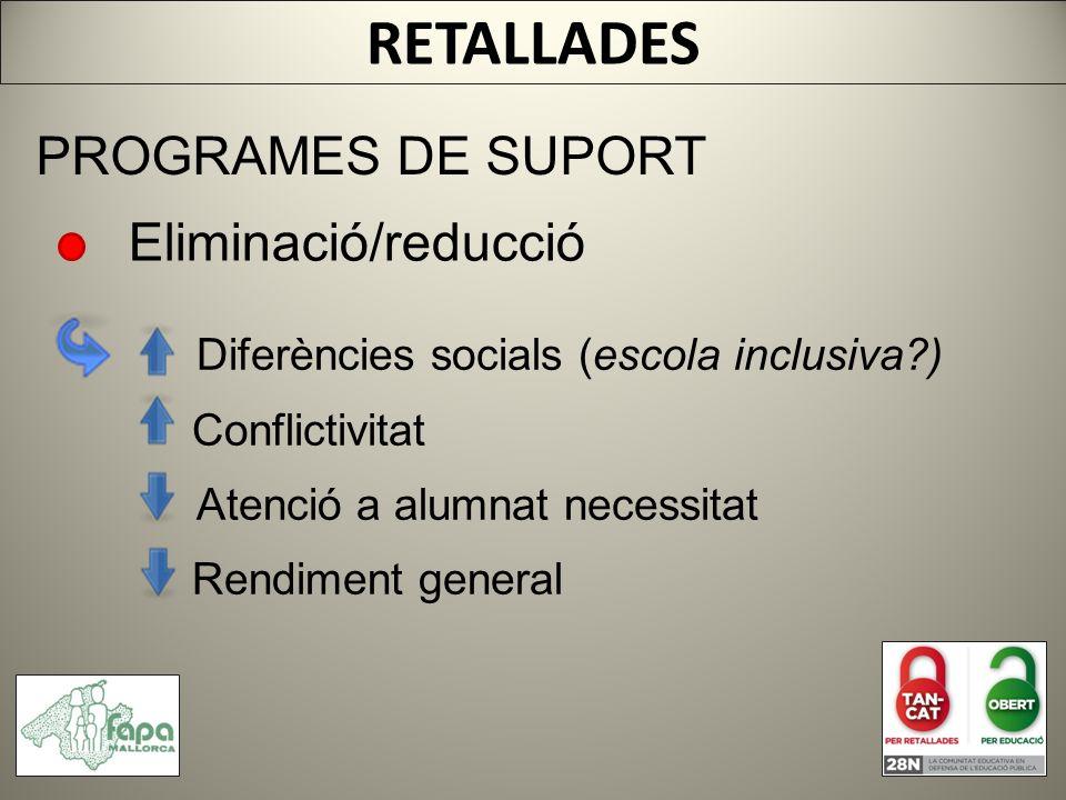 RETALLADES PROGRAMES DE SUPORT Eliminació/reducció Diferències socials (escola inclusiva ) Conflictivitat Atenció a alumnat necessitat Rendiment general