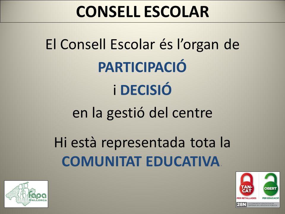 El Consell Escolar és lorgan de PARTICIPACIÓ i DECISIÓ en la gestió del centre Hi està representada tota la COMUNITAT EDUCATIVA.