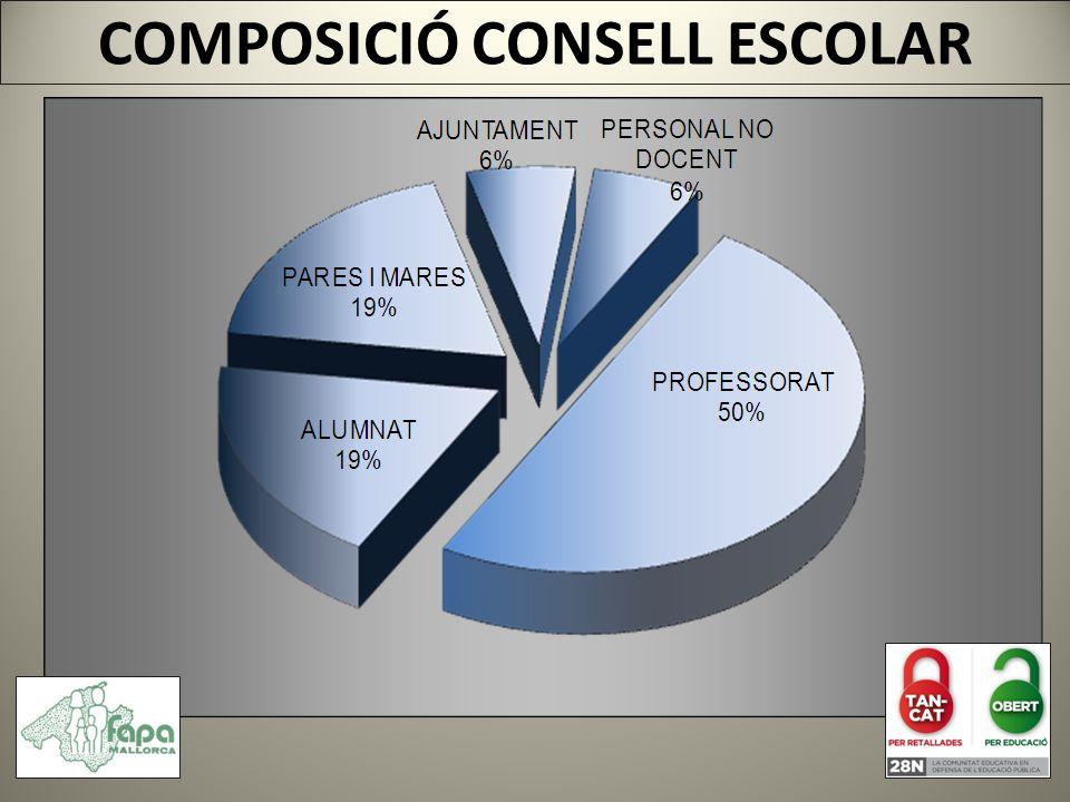 http://www.caib.es/govern/archivo.do?id=1300594 TRILINGÜISME Esborrany de Projecte de Decret Tractament integrat de llengües Aspectes principals de debat