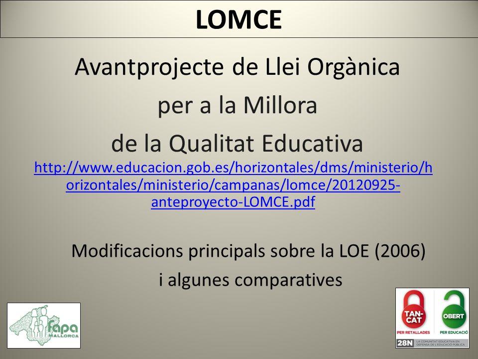 LOMCE http://www.educacion.gob.es/horizontales/dms/ministerio/h orizontales/ministerio/campanas/lomce/20120925- anteproyecto-LOMCE.pdf Avantprojecte de Llei Orgànica per a la Millora de la Qualitat Educativa Modificacions principals sobre la LOE (2006) i algunes comparatives
