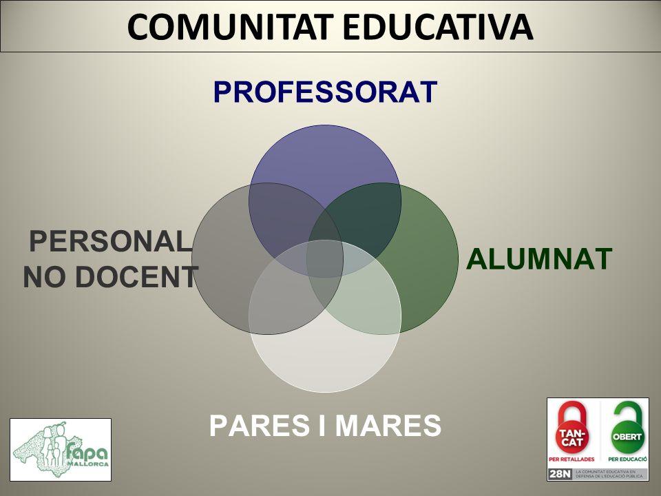 PROFESSORAT ALUMNAT PARES I MARES PERSONAL NO DOCENT COMUNITAT EDUCATIVA