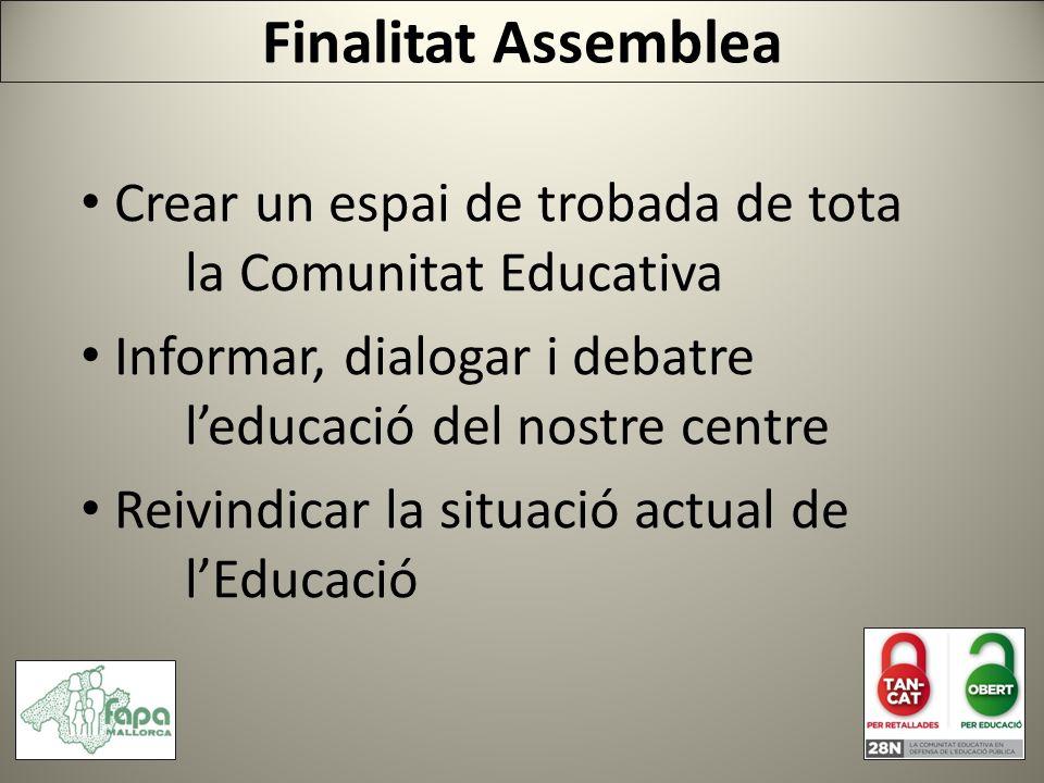 Crear un espai de trobada de tota la Comunitat Educativa Informar, dialogar i debatre leducació del nostre centre Reivindicar la situació actual de lEducació Finalitat Assemblea