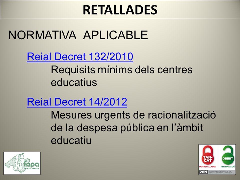 RETALLADES Reial Decret 14/2012 Mesures urgents de racionalització de la despesa pública en làmbit educatiu Reial Decret 132/2010 Requisits mínims dels centres educatius NORMATIVA APLICABLE