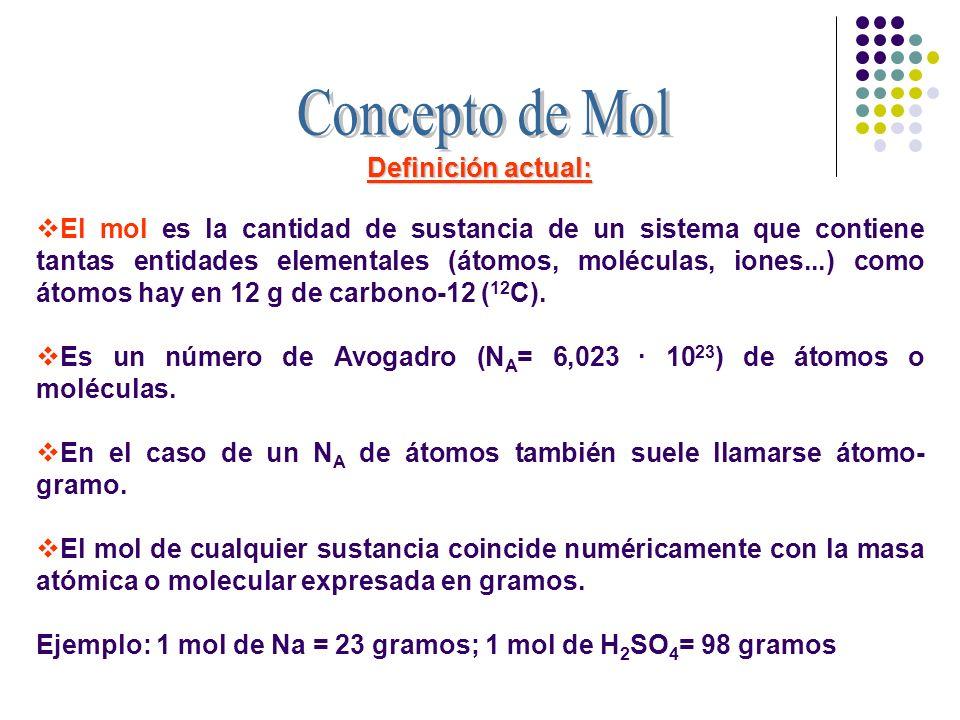 Las fórmulas empíricas indica la proporción de átomos existentes en una sustancia.