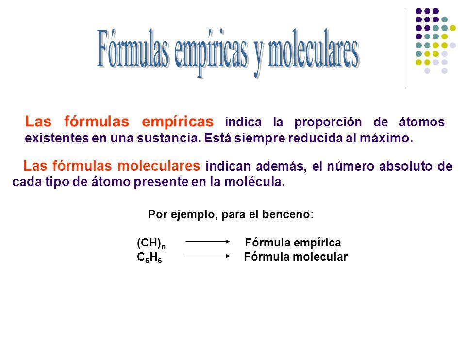 Las fórmulas empíricas indica la proporción de átomos existentes en una sustancia. Está siempre reducida al máximo. Las fórmulas moleculares indican a
