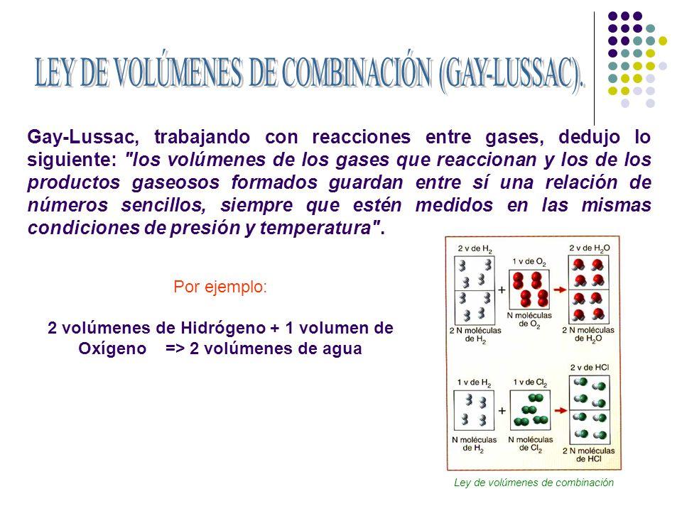 Avogadro en 1811: Volúmenes iguales de gases diferentes medidos en las mismas condiciones de presión y temperatura, contienen el mismo número de moléculas .
