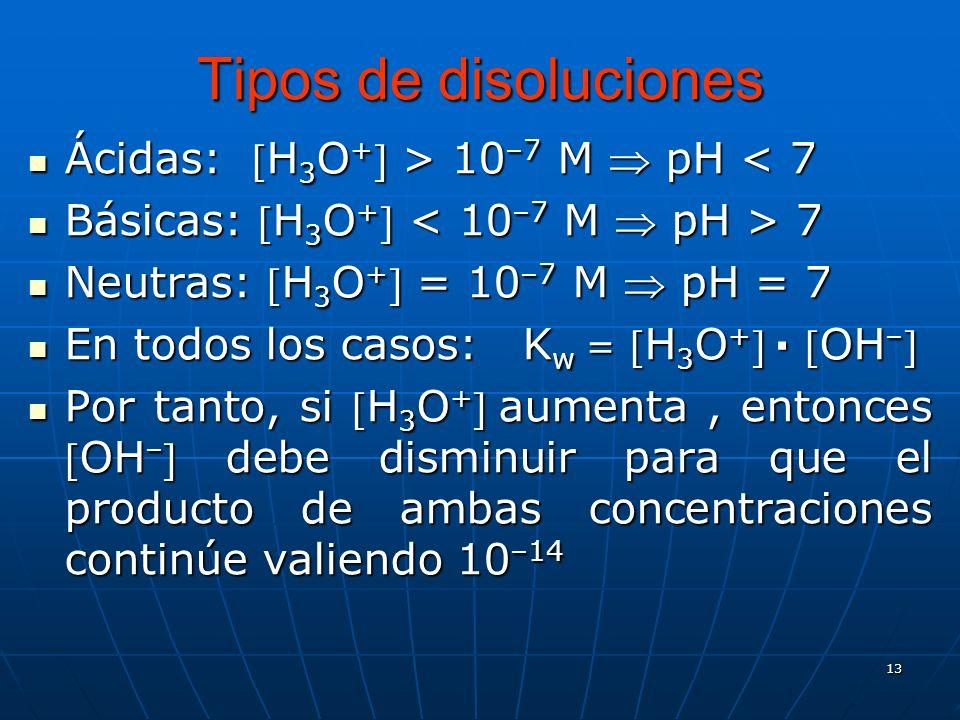 13 Tipos de disoluciones Ácidas: H 3 O + > 10 –7 M pH 10 –7 M pH < 7 Básicas: H 3 O + 7 Básicas: H 3 O + 7 Neutras: H 3 O + = 10 –7 M pH = 7 Neutras: