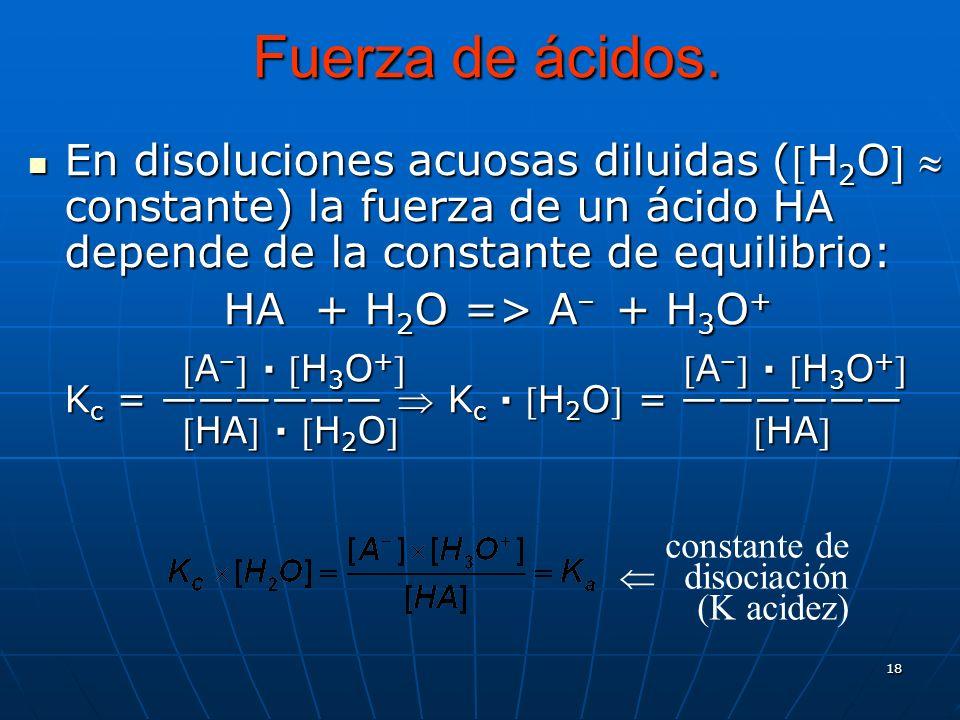18 Fuerza de ácidos. En disoluciones acuosas diluidas (H 2 O constante) la fuerza de un ácido HA depende de la constante de equilibrio: En disolucione