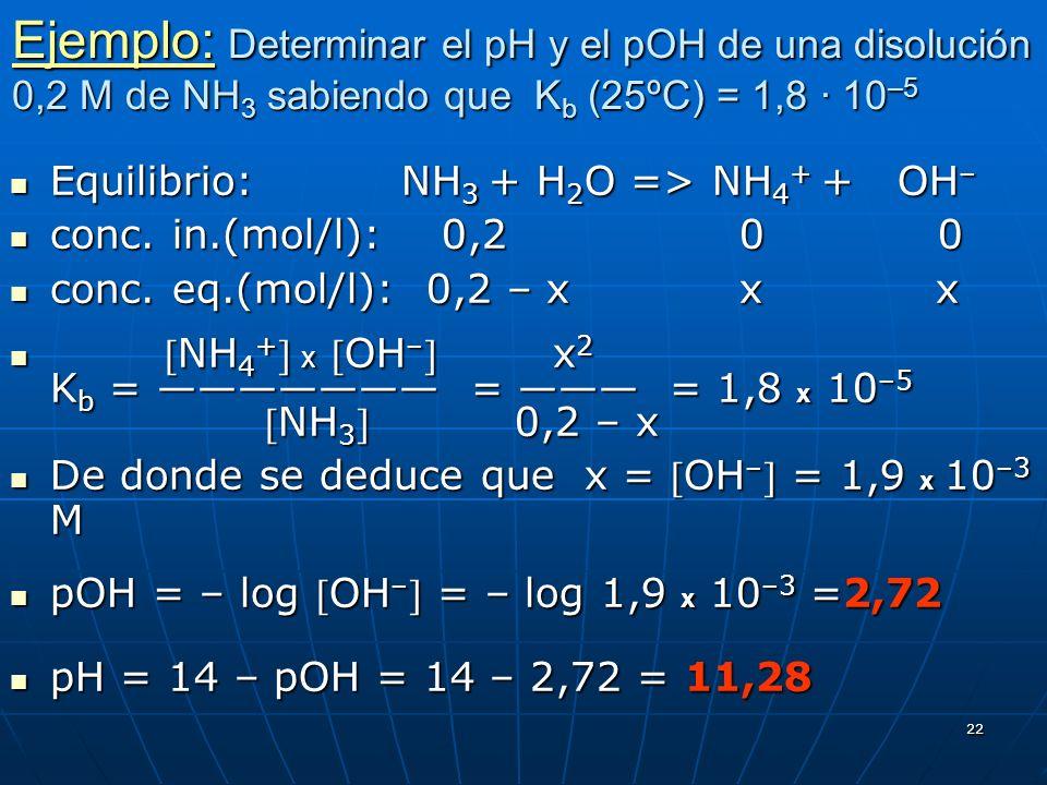 22 Ejemplo: Determinar el pH y el pOH de una disolución 0,2 M de NH 3 sabiendo que K b (25ºC) = 1,8 · 10 –5 Equilibrio: NH 3 + H 2 O => NH 4 + + OH –