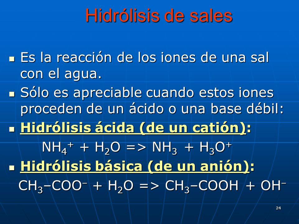 24 Hidrólisis de sales Es la reacción de los iones de una sal con el agua. Es la reacción de los iones de una sal con el agua. Sólo es apreciable cuan