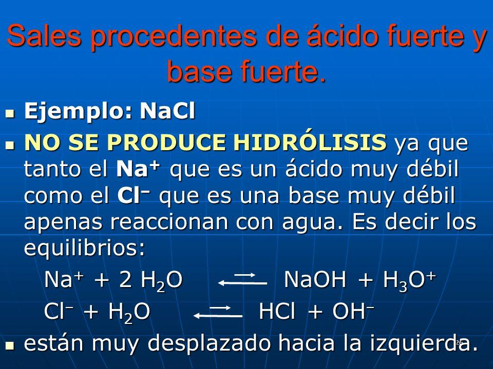 26 Sales procedentes de ácido fuerte y base fuerte. Ejemplo: NaCl Ejemplo: NaCl NO SE PRODUCE HIDRÓLISIS ya que tanto el Na + que es un ácido muy débi