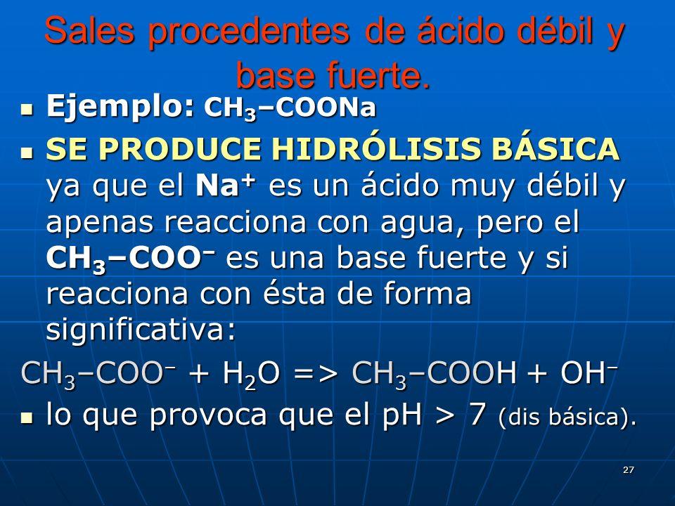 27 Sales procedentes de ácido débil y base fuerte. Ejemplo: CH 3 –COONa Ejemplo: CH 3 –COONa SE PRODUCE HIDRÓLISIS BÁSICA ya que el Na + es un ácido m