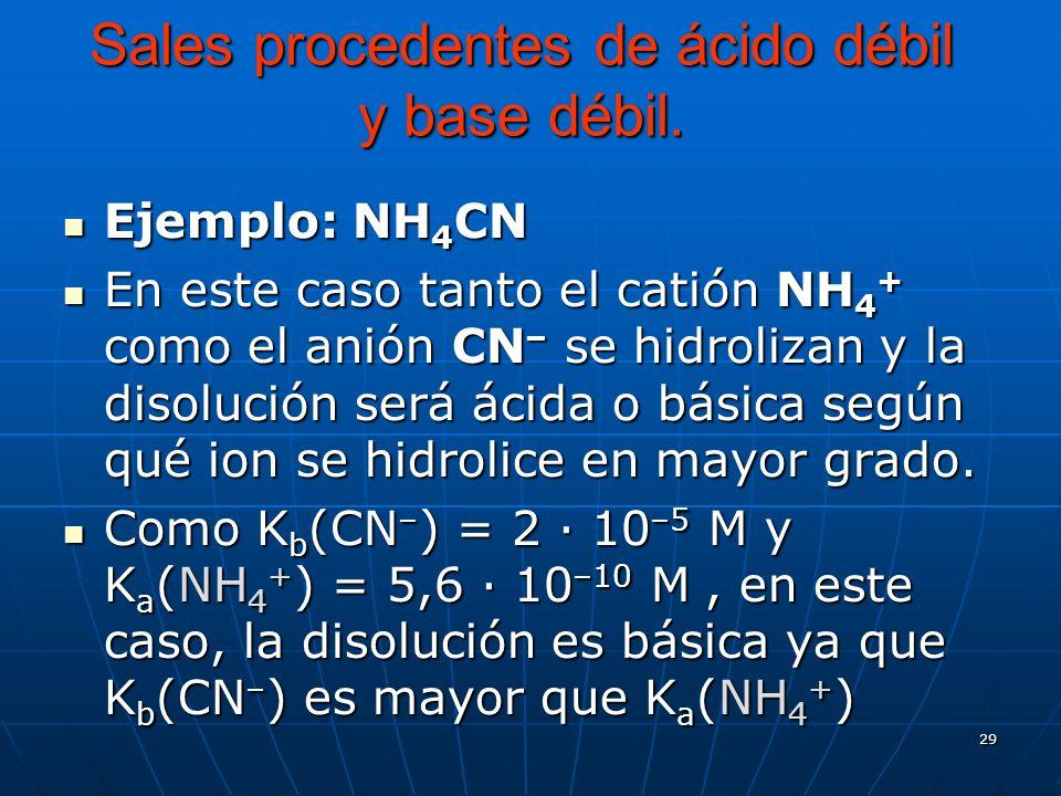 29 Sales procedentes de ácido débil y base débil. Ejemplo: NH 4 CN Ejemplo: NH 4 CN En este caso tanto el catión NH 4 + como el anión CN – se hidroliz