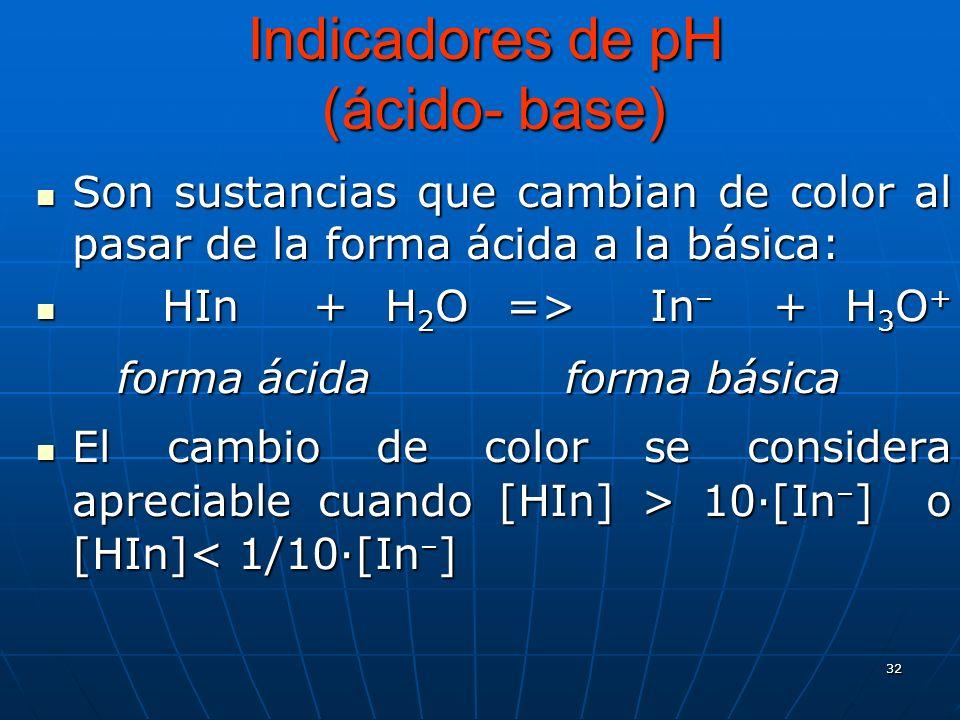 32 Indicadores de pH (ácido- base) Son sustancias que cambian de color al pasar de la forma ácida a la básica: Son sustancias que cambian de color al