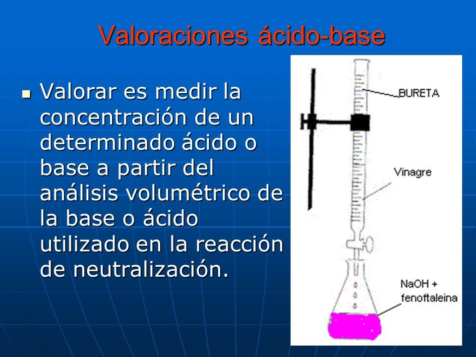 34 Valoraciones ácido-base Valorar es medir la concentración de un determinado ácido o base a partir del análisis volumétrico de la base o ácido utili