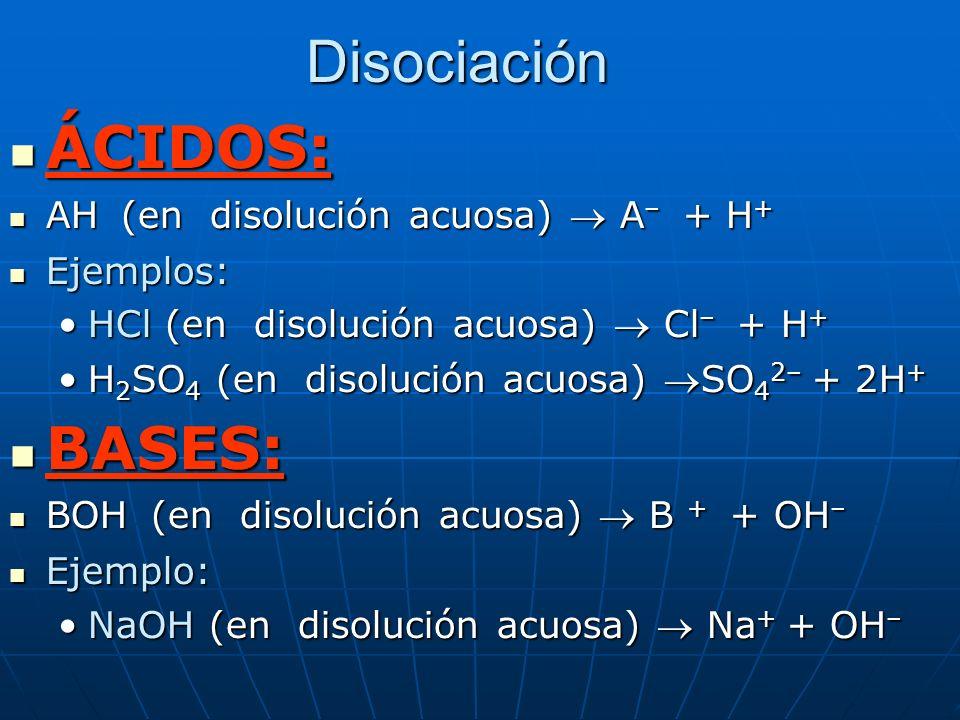 Disociación ÁCIDOS: ÁCIDOS: AH (en disolución acuosa) A – + H + AH (en disolución acuosa) A – + H + Ejemplos: Ejemplos: HCl (en disolución acuosa) Cl