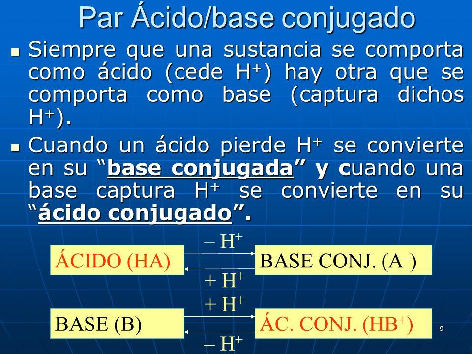 10 Ejemplo de par Ácido/base conjugado Disociación de un ácido: HCl + H 2 O H 3 O + + Cl – HCl + H 2 O H 3 O + + Cl – En este caso el H 2 O actúa como base y el HCl al perder el H + se transforma en Cl - (base conjugada) Disociación de una base: NH 3 + H 2 O => NH 4 + + OH – NH 3 + H 2 O => NH 4 + + OH – En este caso el H 2 O actúa como ácido pues cede H + al NH 3 que se transforma en NH 4 + (ácido conjugado)