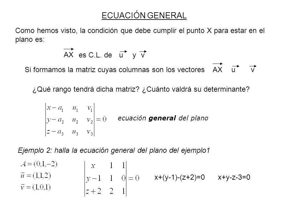 Como hemos visto, la condición que debe cumplir el punto X para estar en el plano es: AX es C.L. deu vy Si formamos la matriz cuyas columnas son los v