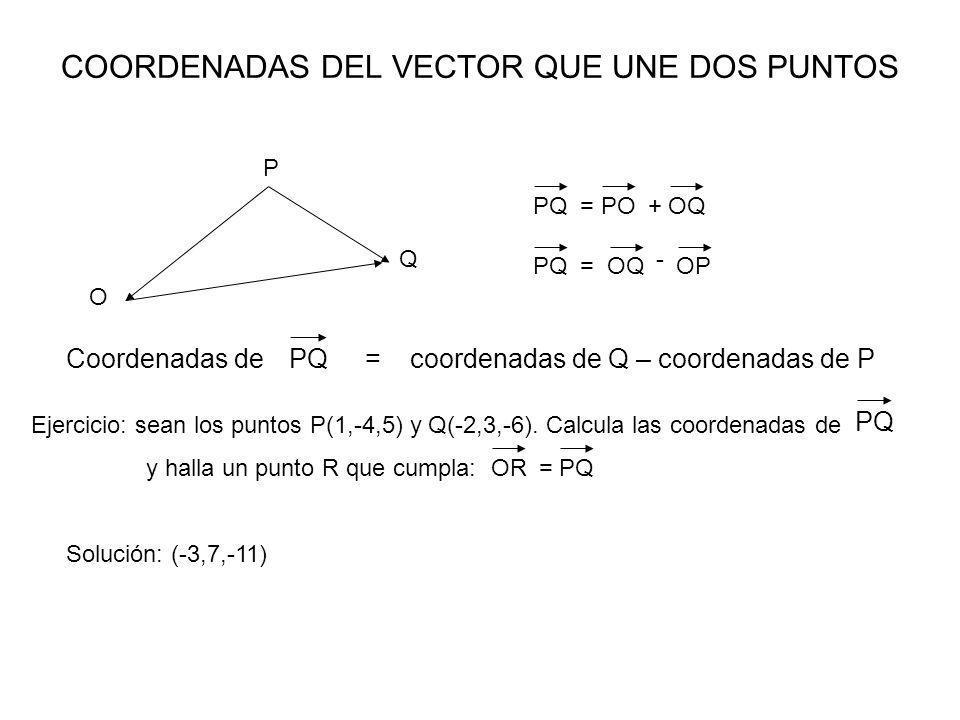 COORDENADAS DEL VECTOR QUE UNE DOS PUNTOS P O Q OQPQPO=+ OQPQOP= - PQ= coordenadas de Q – coordenadas de PCoordenadas de Ejercicio: sean los puntos P(