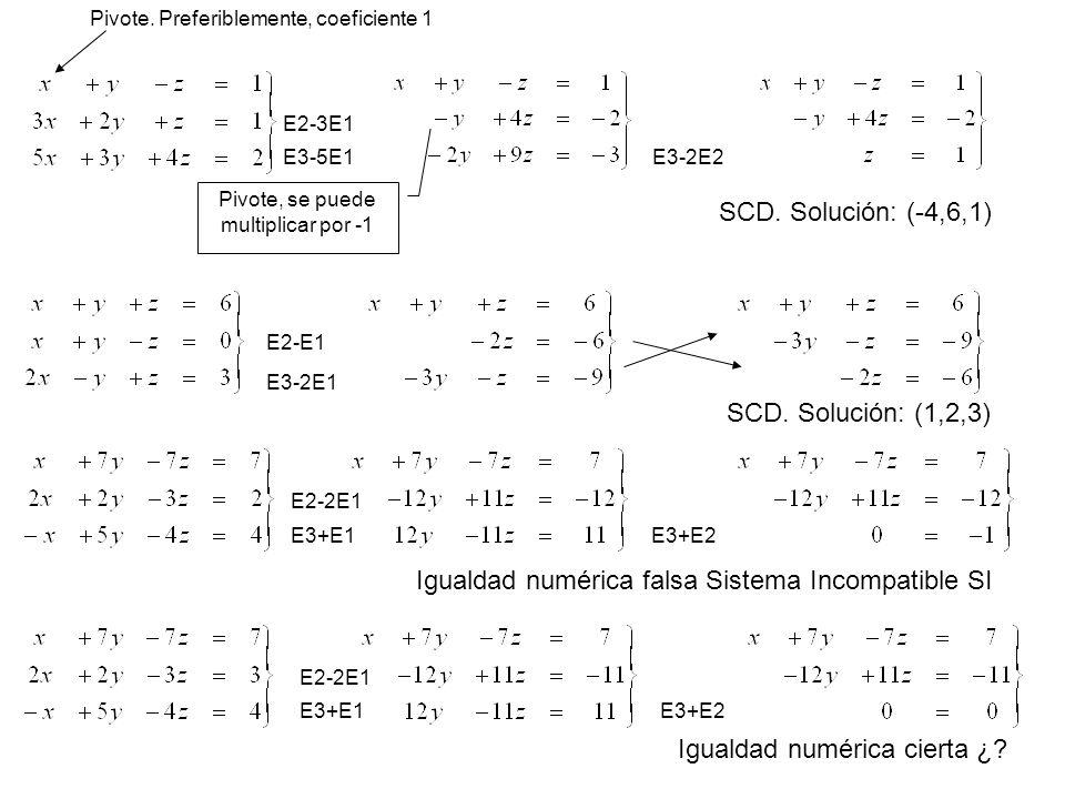 E2-3E1 E3-5E1E3-2E2 Pivote. Preferiblemente, coeficiente 1 Pivote, se puede multiplicar por -1 SCD. Solución: (-4,6,1) E2-E1 E3-2E1 SCD. Solución: (1,