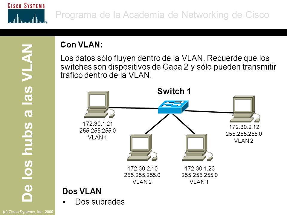 De los hubs a las VLAN Programa de la Academia de Networking de Cisco (c) Cisco Systems, Inc.