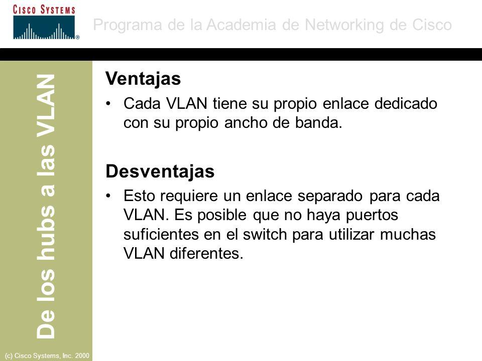 De los hubs a las VLAN Programa de la Academia de Networking de Cisco (c) Cisco Systems, Inc. 2000 Ventajas Cada VLAN tiene su propio enlace dedicado