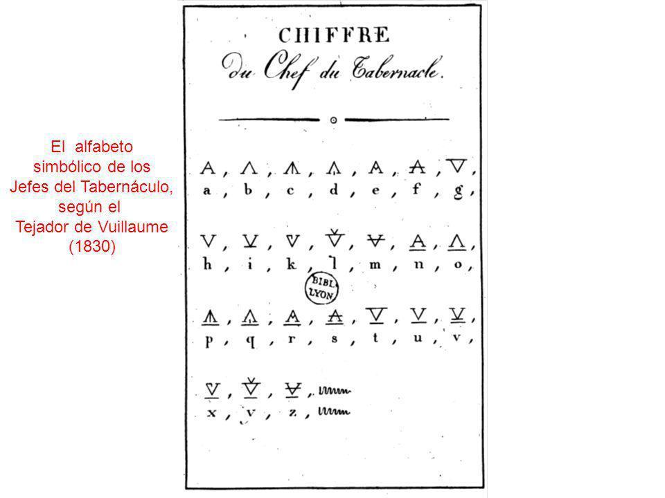 El alfabeto simbólico de los Jefes del Tabernáculo, según el Tejador de Vuillaume (1830)