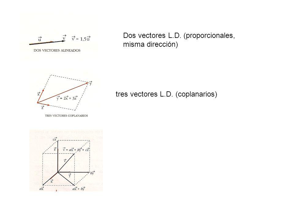 Dos vectores L.D. (proporcionales, misma dirección) tres vectores L.D. (coplanarios)